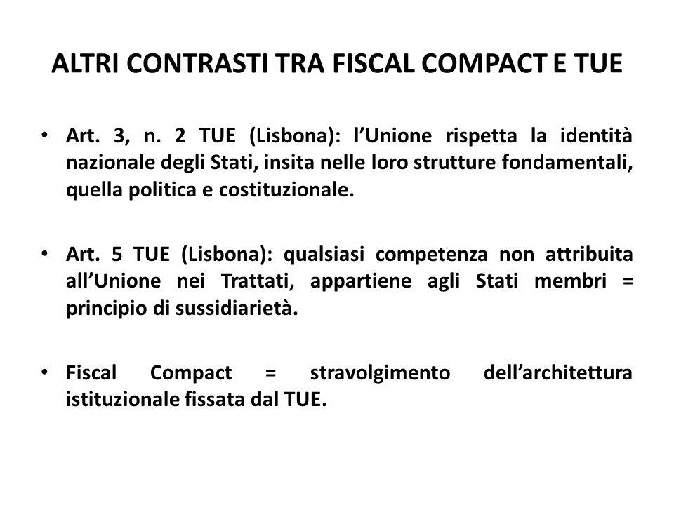 ALTRI CONTRASTI TRA FISCAL COMPACT E TUE