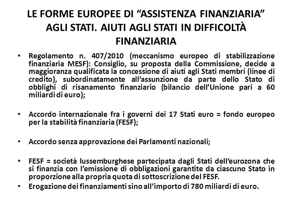 LE FORME EUROPEE DI ASSISTENZA FINANZIARIA AGLI STATI