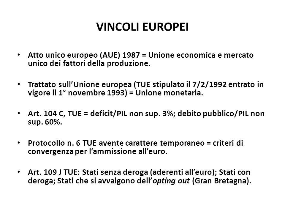 VINCOLI EUROPEI Atto unico europeo (AUE) 1987 = Unione economica e mercato unico dei fattori della produzione.