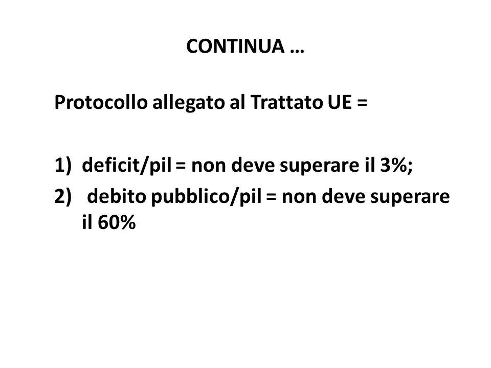 CONTINUA … Protocollo allegato al Trattato UE = deficit/pil = non deve superare il 3%; 2) debito pubblico/pil = non deve superare il 60%