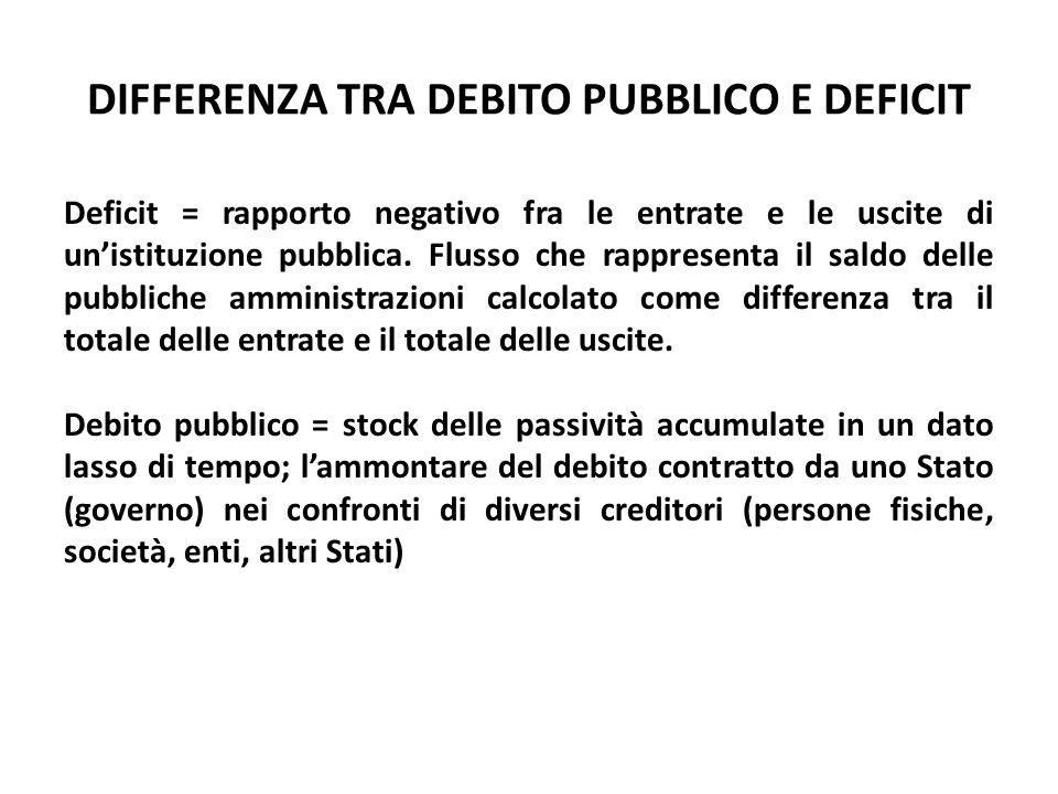 DIFFERENZA TRA DEBITO PUBBLICO E DEFICIT