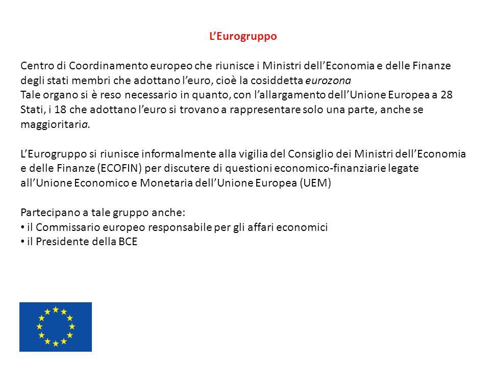 L'Eurogruppo