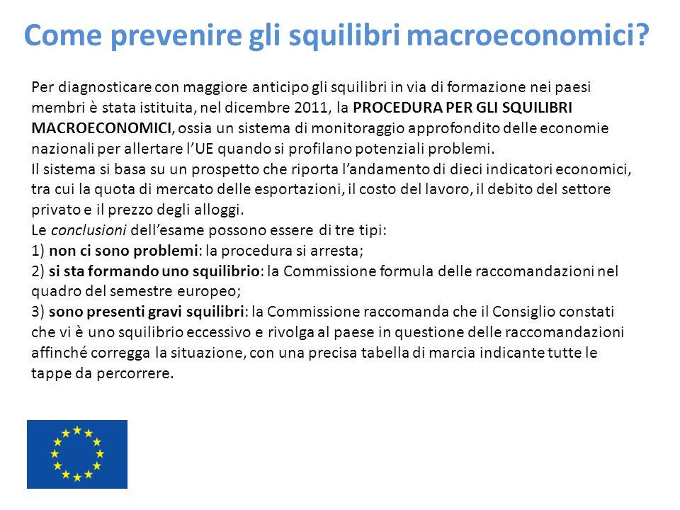 Come prevenire gli squilibri macroeconomici
