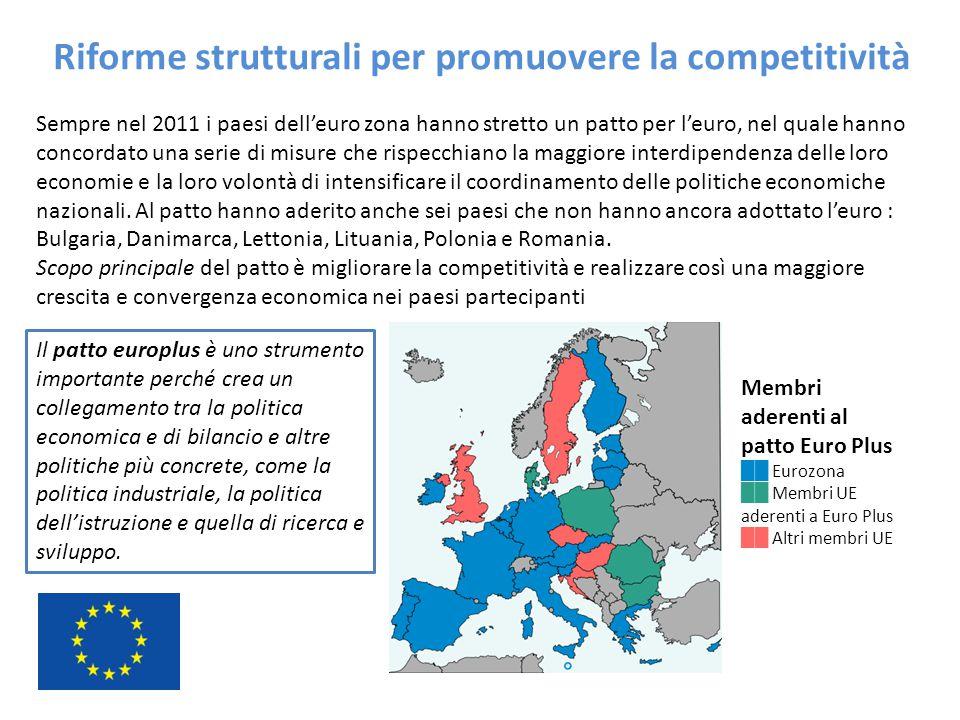 Riforme strutturali per promuovere la competitività