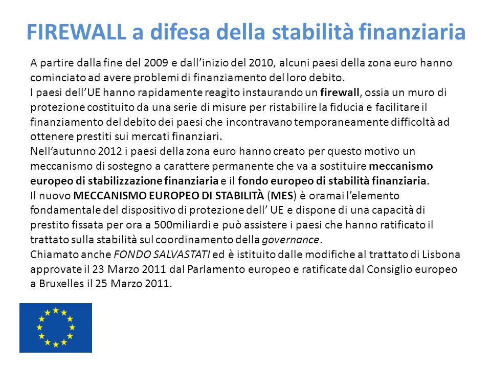 FIREWALL a difesa della stabilità finanziaria