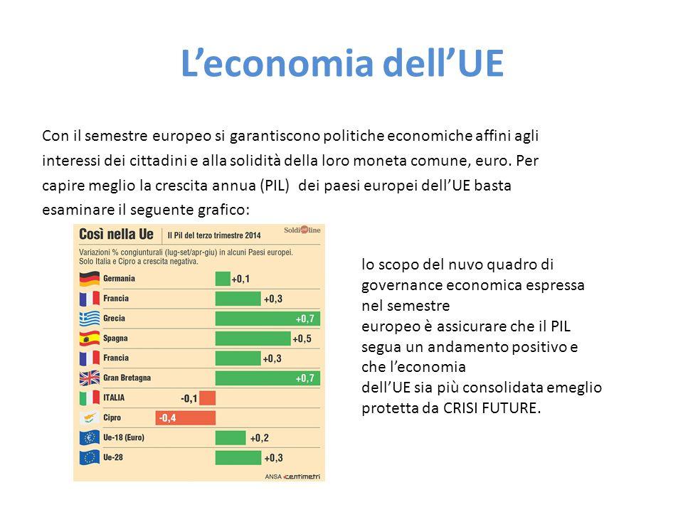 L'economia dell'UE Con il semestre europeo si garantiscono politiche economiche affini agli.