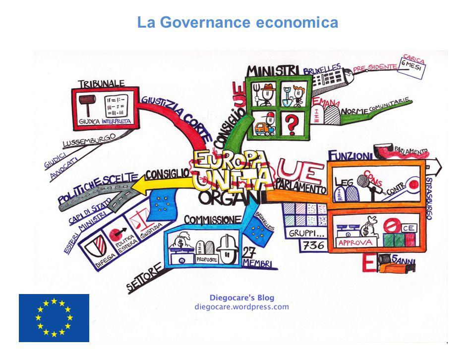 La Governance economica