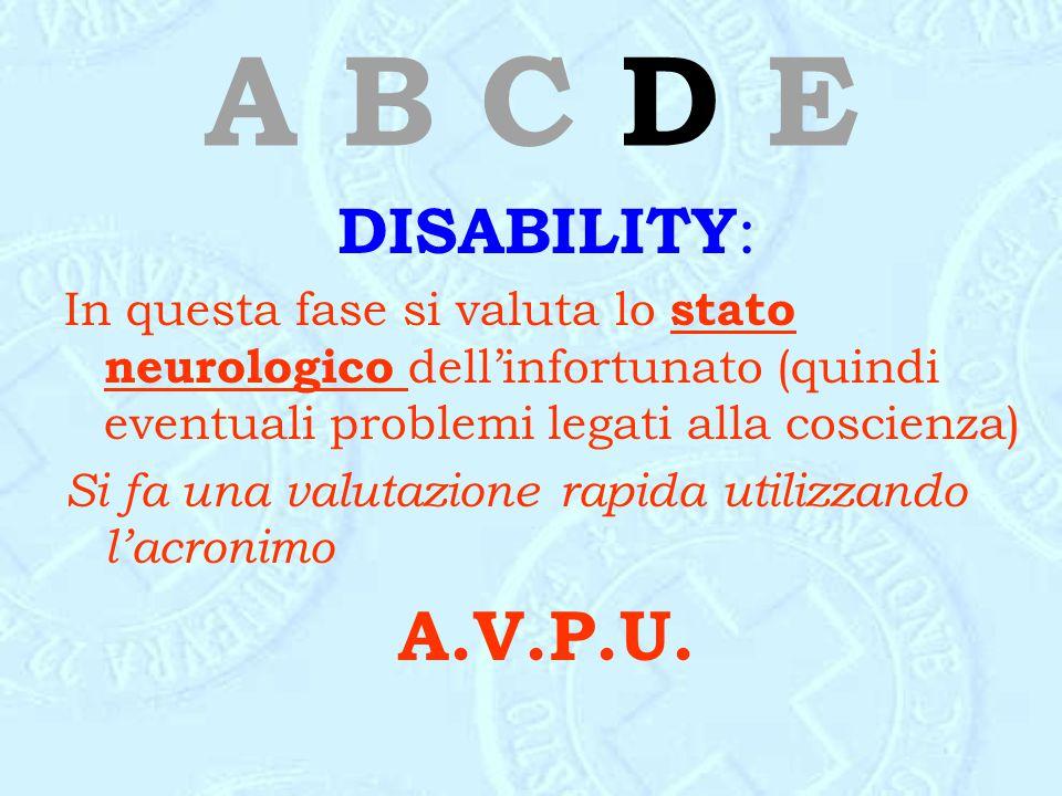 A B C D E A.V.P.U. DISABILITY: