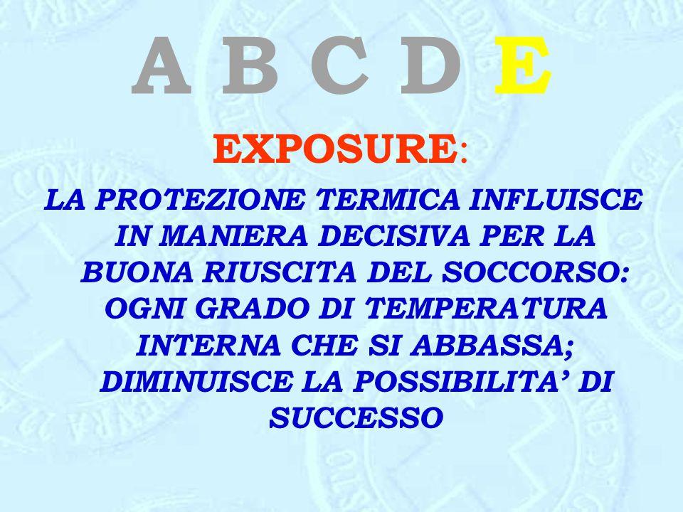 A B C D E EXPOSURE: