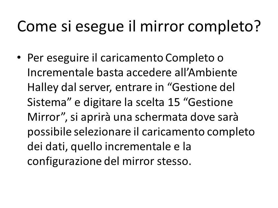 Come si esegue il mirror completo