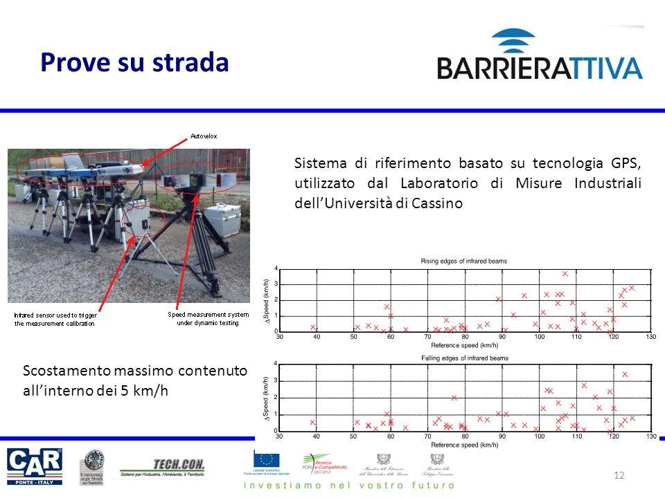Prove su strada Sistema di riferimento basato su tecnologia GPS, utilizzato dal Laboratorio di Misure Industriali dell'Università di Cassino.