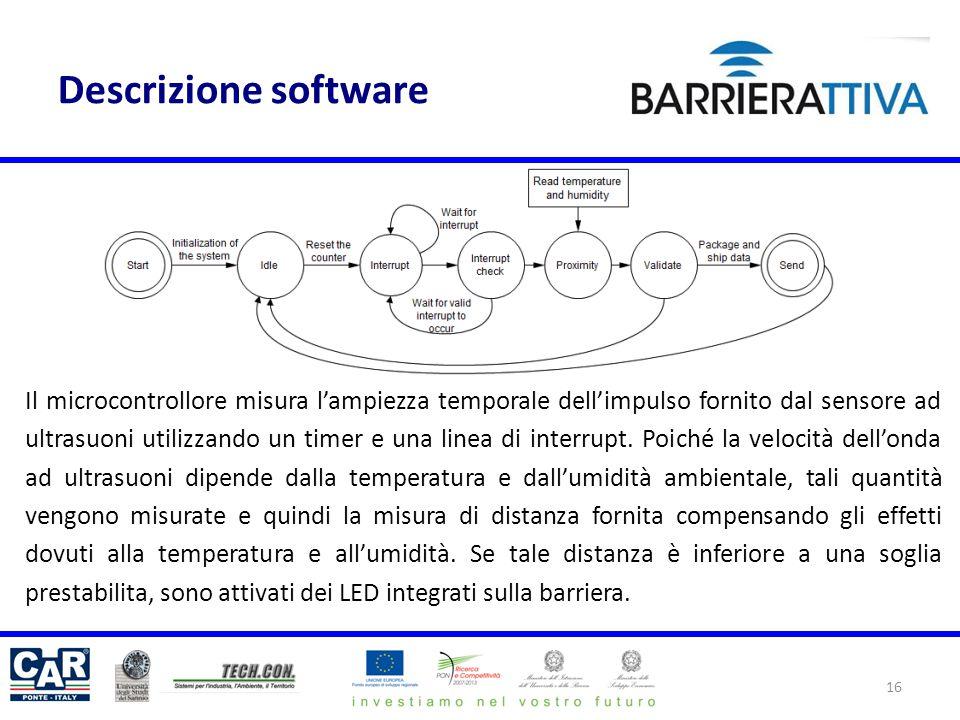 Descrizione software
