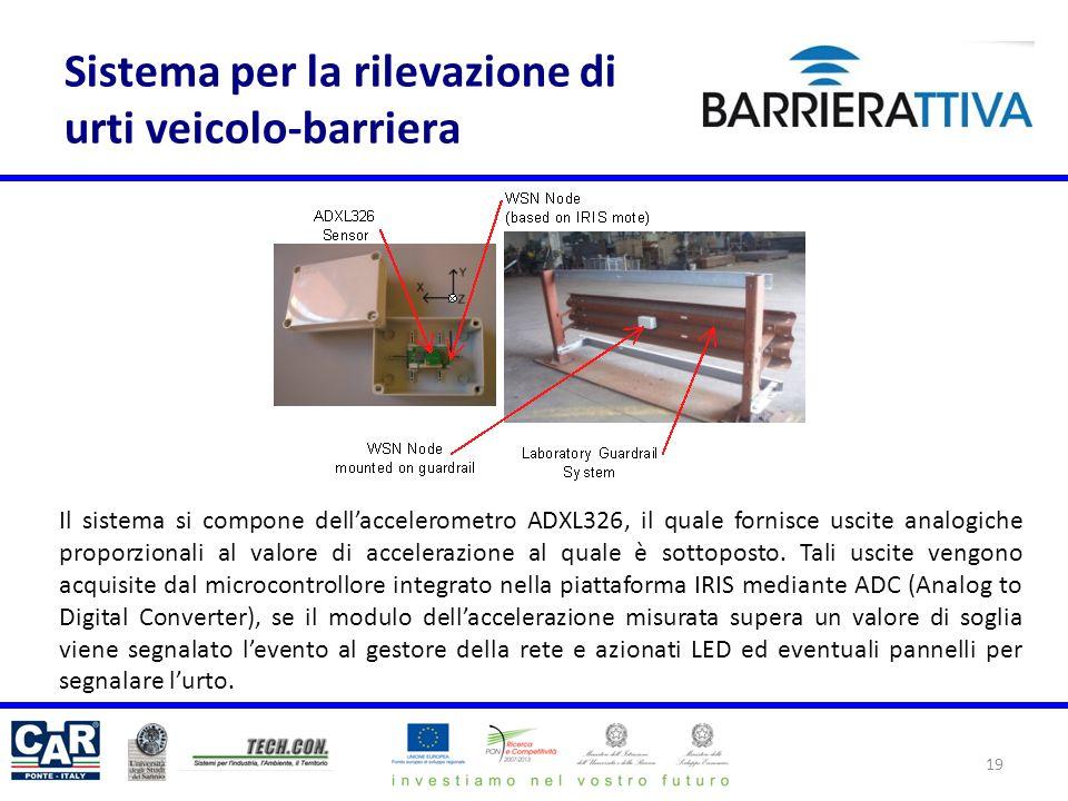 Sistema per la rilevazione di urti veicolo-barriera
