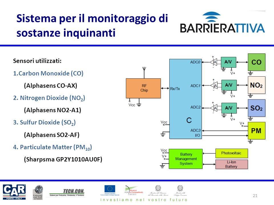 Sistema per il monitoraggio di sostanze inquinanti