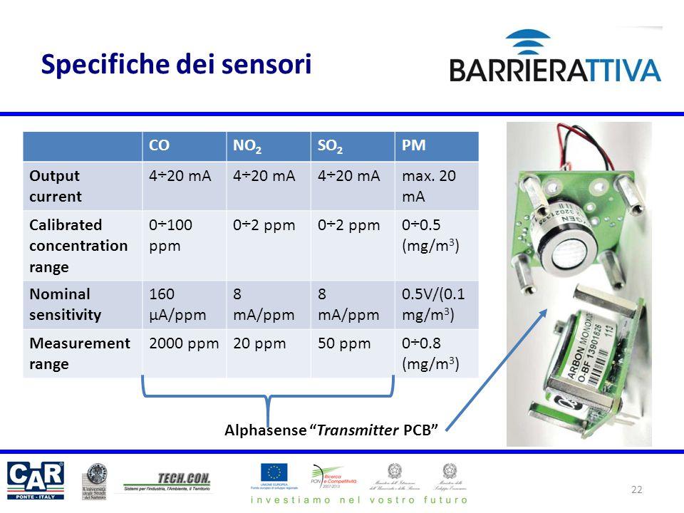 Specifiche dei sensori