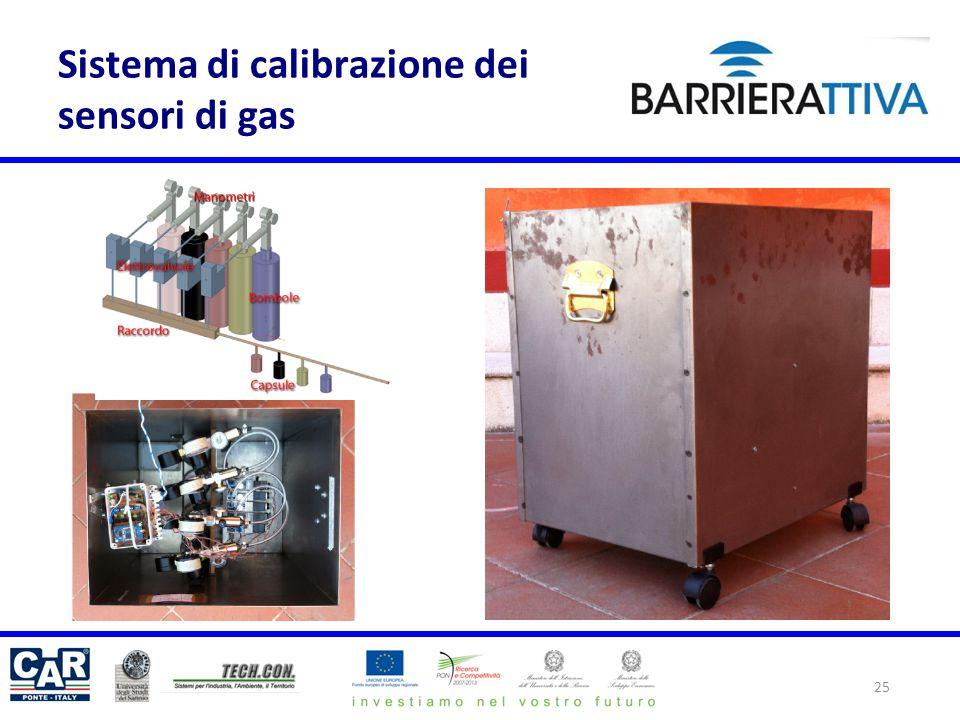 Sistema di calibrazione dei sensori di gas