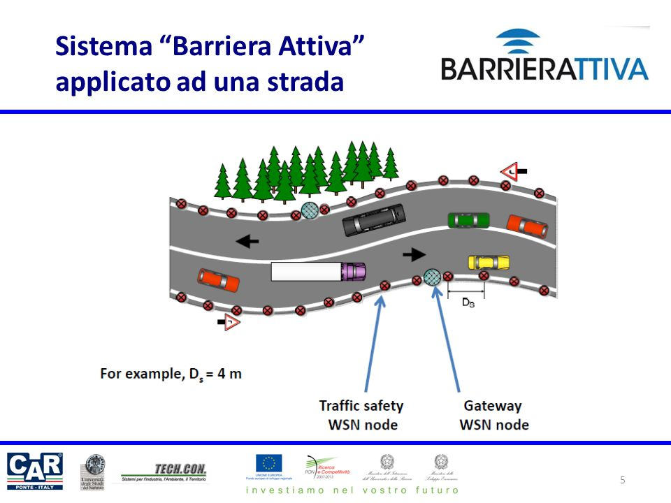 Sistema Barriera Attiva applicato ad una strada