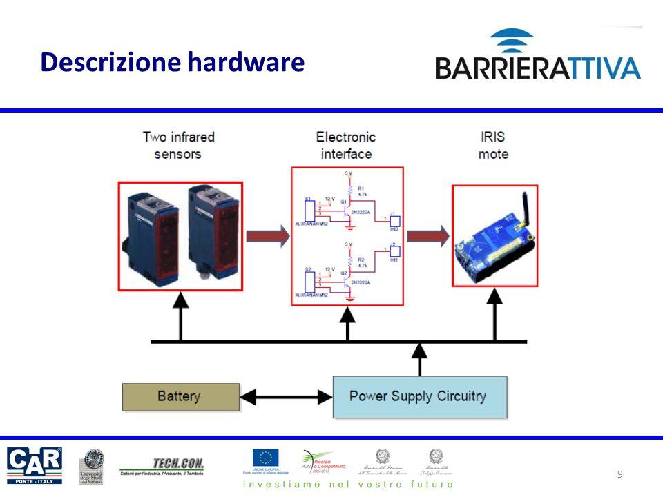 Descrizione hardware 9