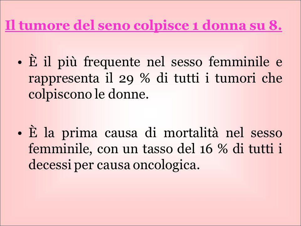 Il tumore del seno colpisce 1 donna su 8.