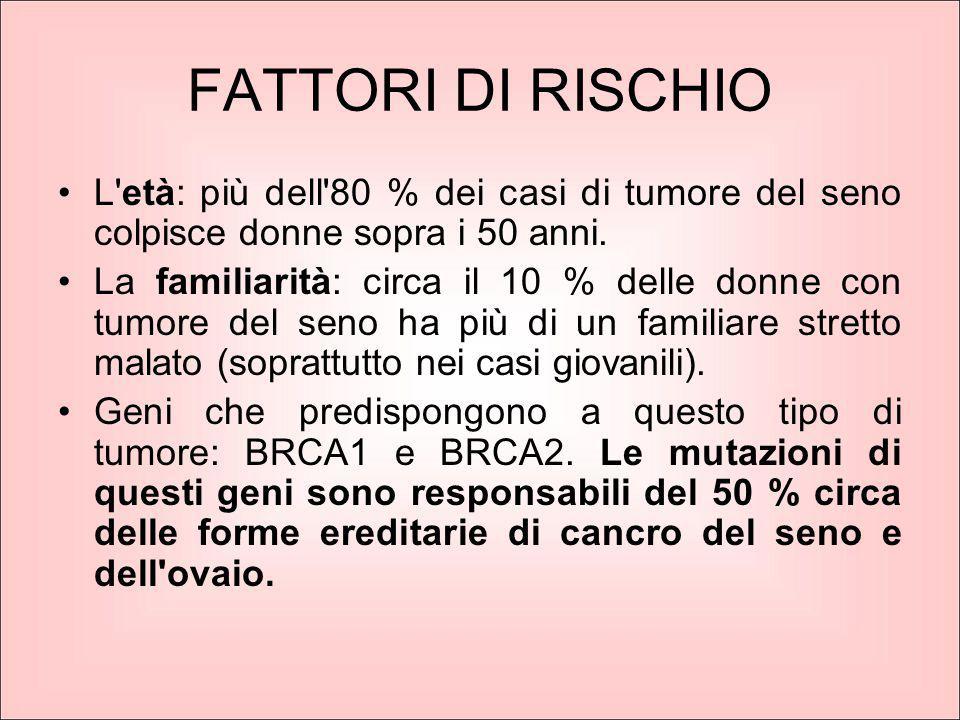 FATTORI DI RISCHIO L età: più dell 80 % dei casi di tumore del seno colpisce donne sopra i 50 anni.