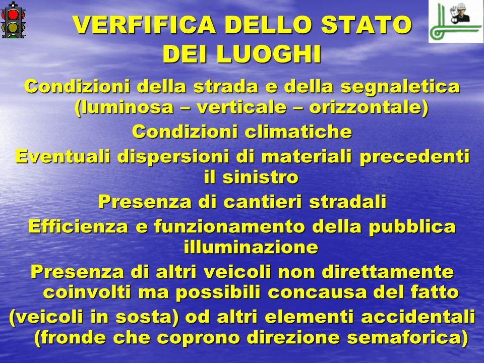 VERFIFICA DELLO STATO DEI LUOGHI