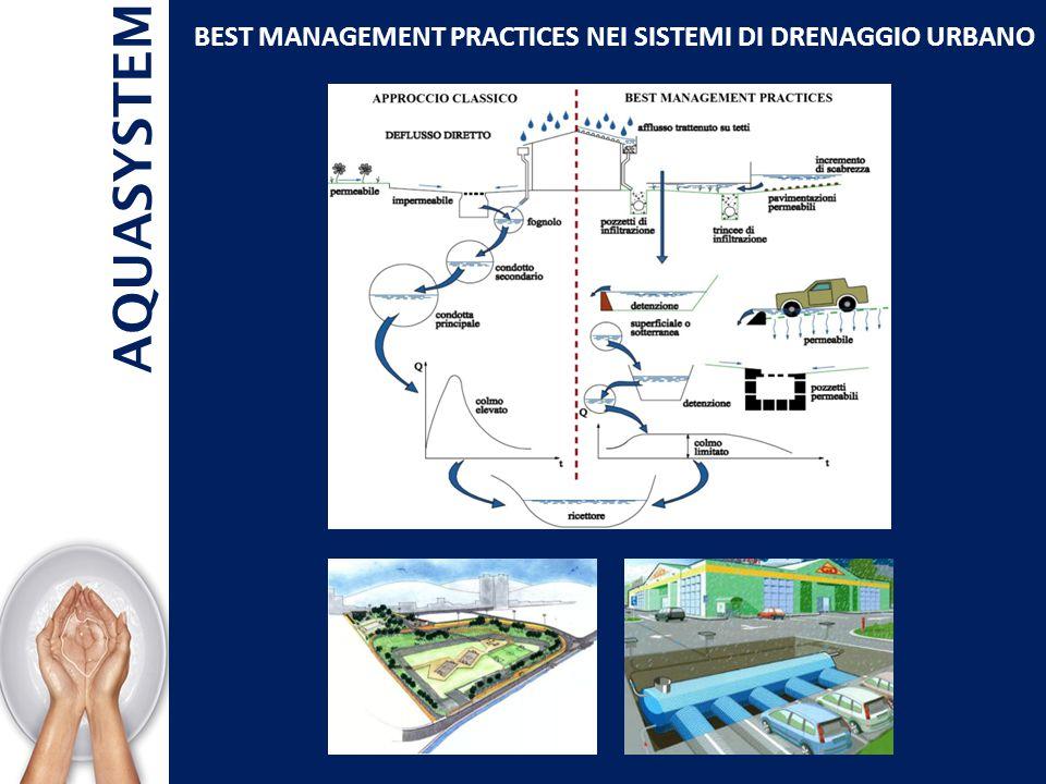 BEST MANAGEMENT PRACTICES NEI SISTEMI DI DRENAGGIO URBANO