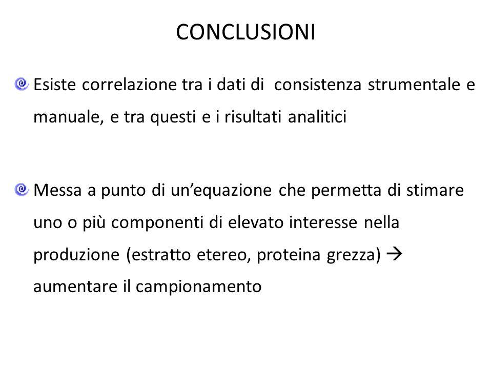 CONCLUSIONI Esiste correlazione tra i dati di consistenza strumentale e manuale, e tra questi e i risultati analitici.