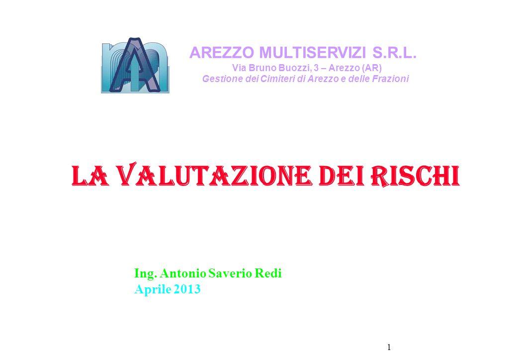 AREZZO MULTISERVIZI S.R.L. La VALUTAZIONE DEI RISCHI