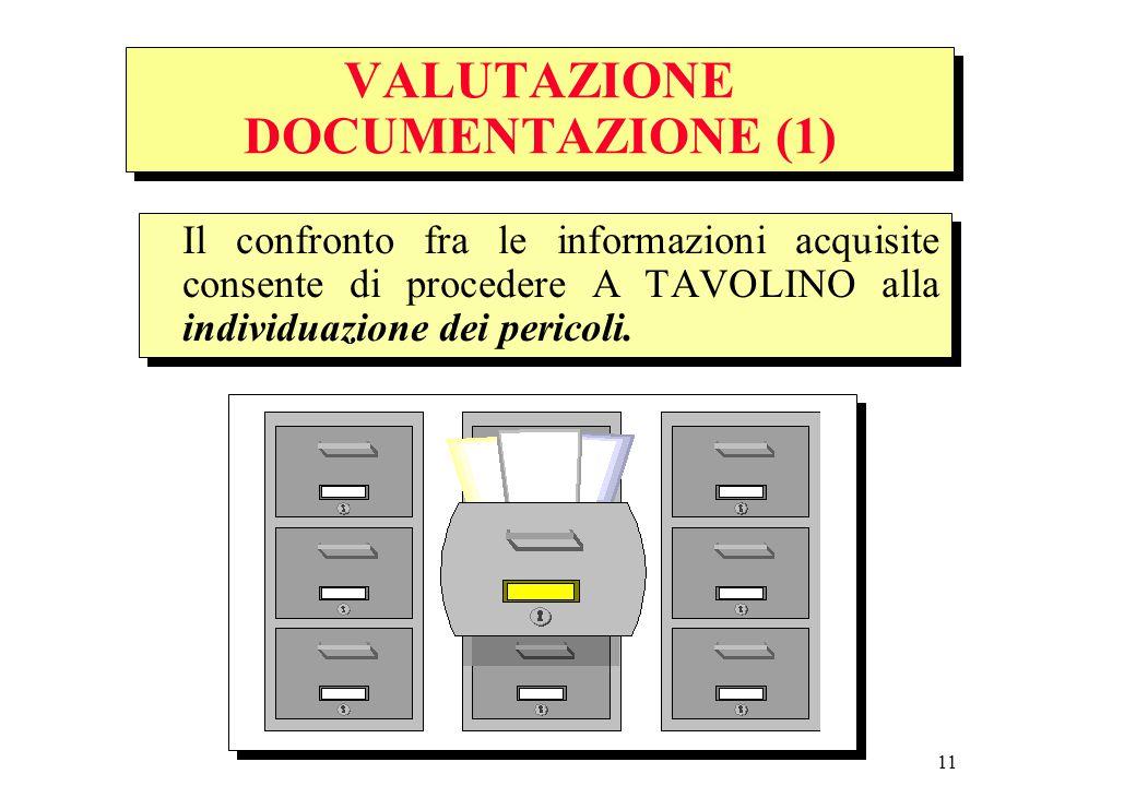 VALUTAZIONE DOCUMENTAZIONE (1)