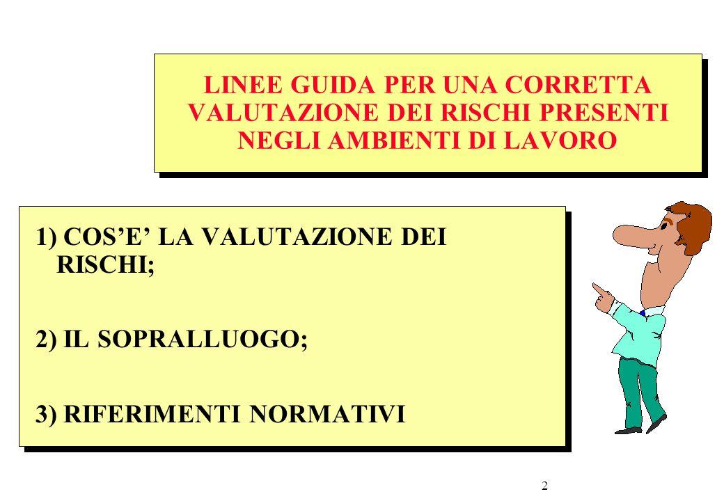 1) COS'E' LA VALUTAZIONE DEI RISCHI;