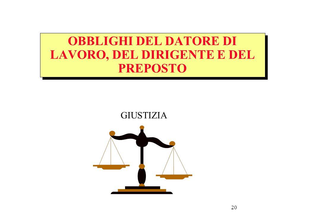 OBBLIGHI DEL DATORE DI LAVORO, DEL DIRIGENTE E DEL PREPOSTO