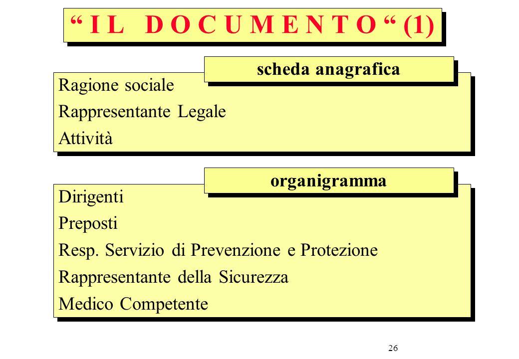 I L D O C U M E N T O (1) scheda anagrafica Ragione sociale