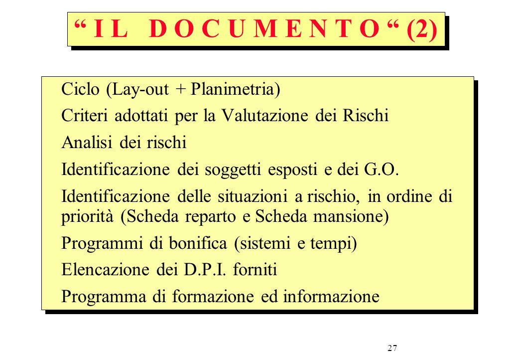 I L D O C U M E N T O (2) Ciclo (Lay-out + Planimetria)