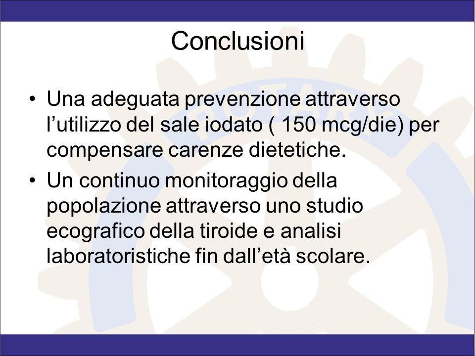 Conclusioni Una adeguata prevenzione attraverso l'utilizzo del sale iodato ( 150 mcg/die) per compensare carenze dietetiche.