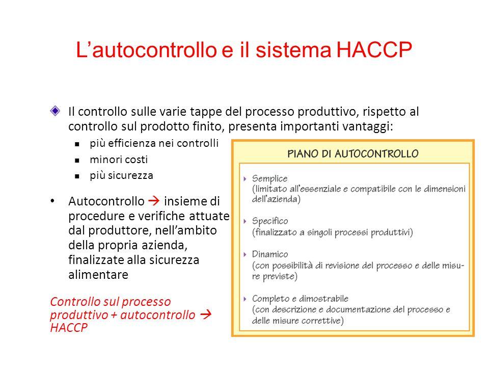 L'autocontrollo e il sistema HACCP