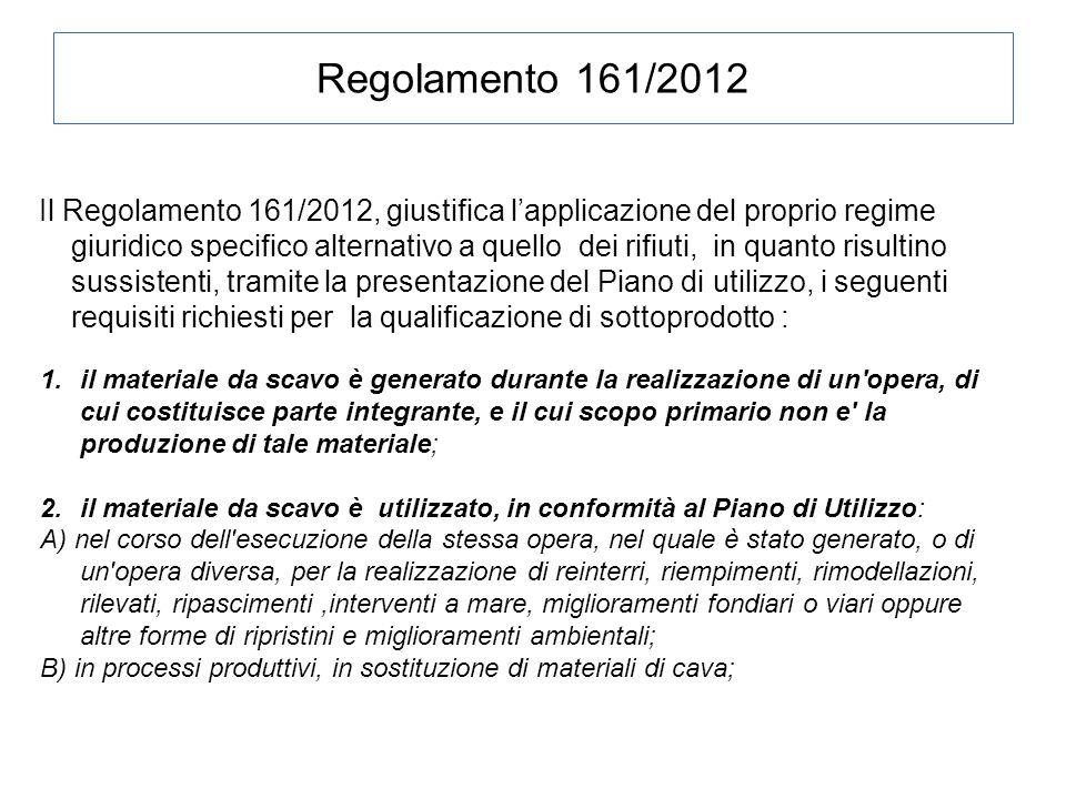 Regolamento 161/2012