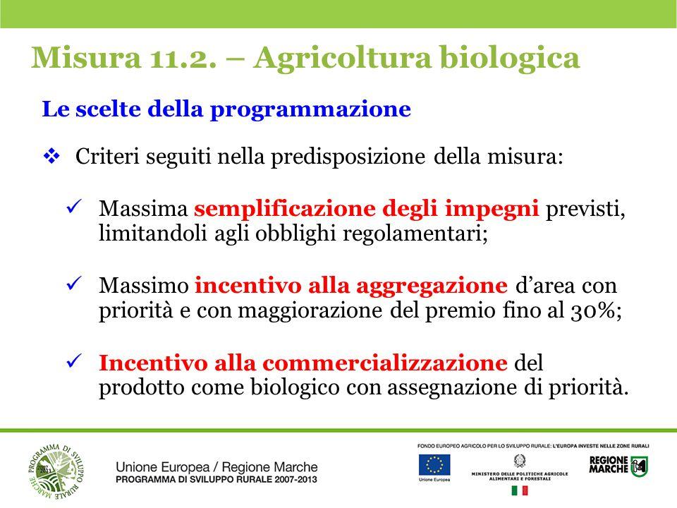Misura 11.2. – Agricoltura biologica