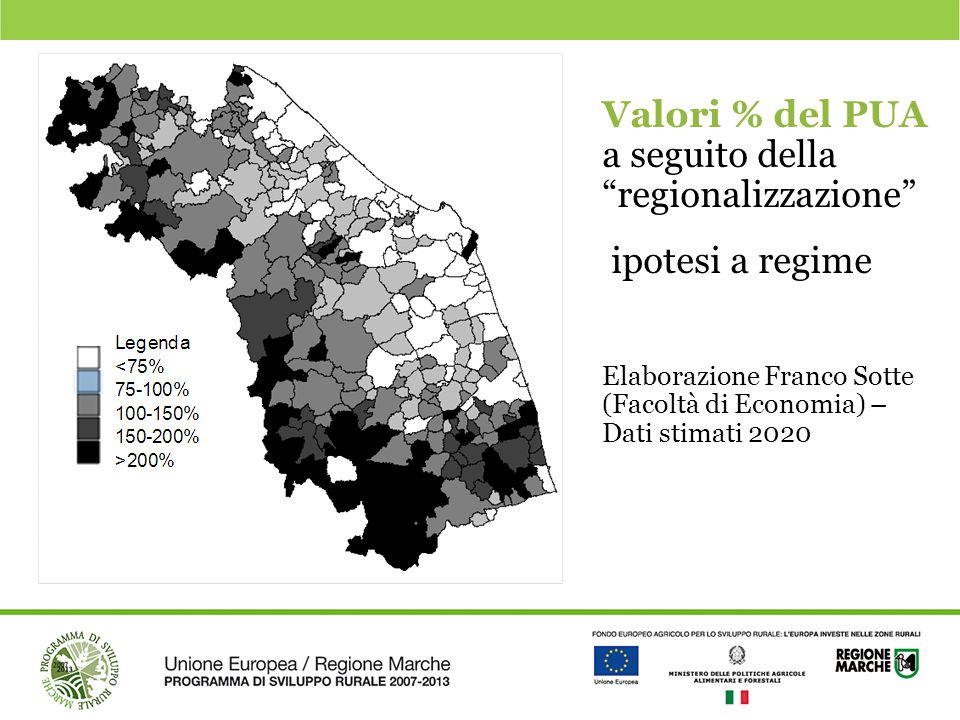 Valori % del PUA a seguito della regionalizzazione