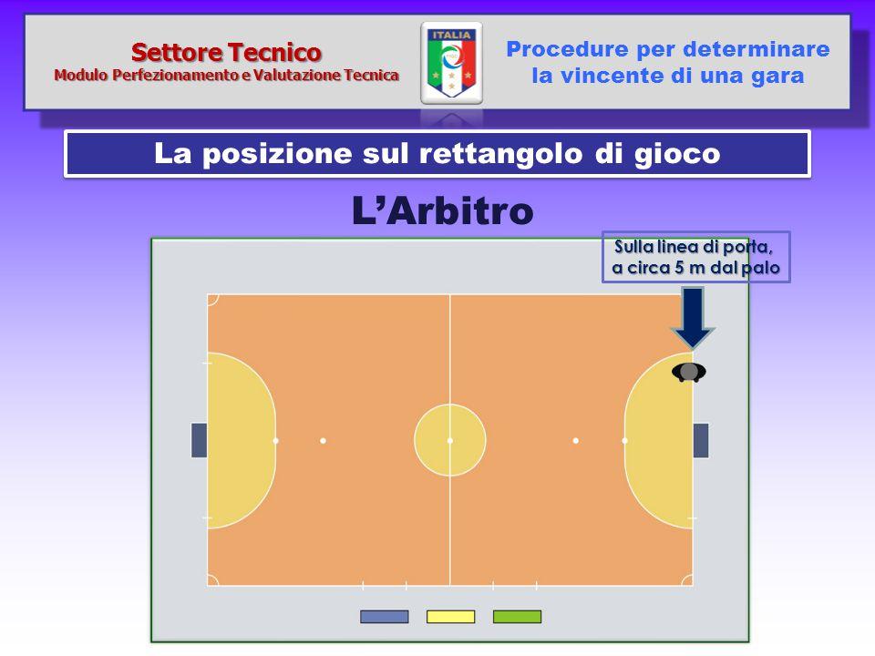 L'Arbitro La posizione sul rettangolo di gioco Settore Tecnico