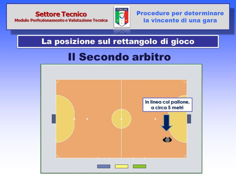 Il Secondo arbitro La posizione sul rettangolo di gioco