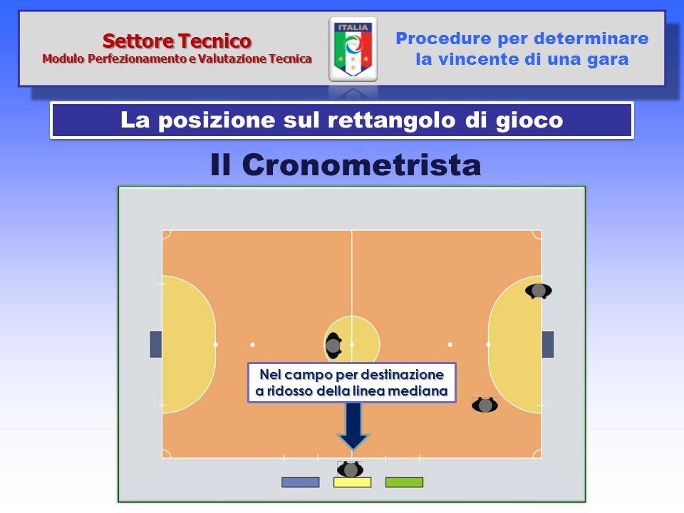 Il Cronometrista La posizione sul rettangolo di gioco Settore Tecnico