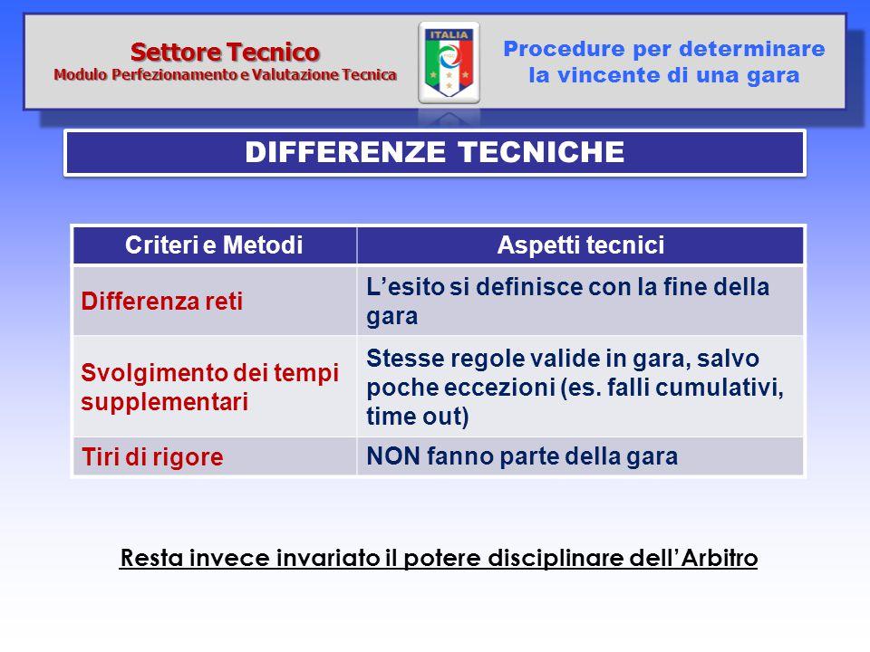 DIFFERENZE TECNICHE Settore Tecnico Criteri e Metodi Aspetti tecnici
