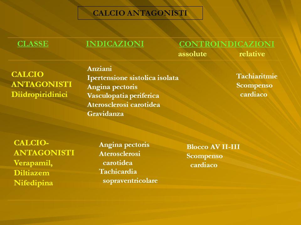 CALCIO ANTAGONISTI CLASSE INDICAZIONI CONTROINDICAZIONI assolute
