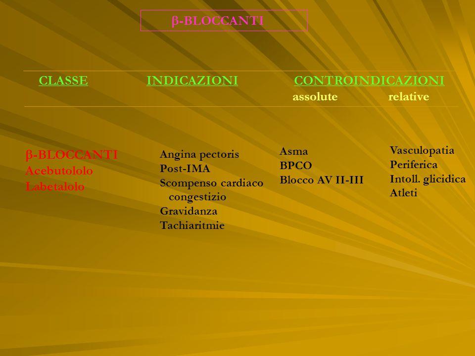 -BLOCCANTI CLASSE INDICAZIONI CONTROINDICAZIONI assolute relative