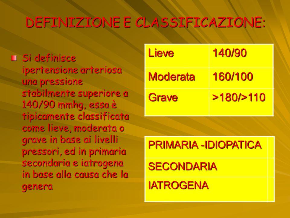 DEFINIZIONE E CLASSIFICAZIONE: