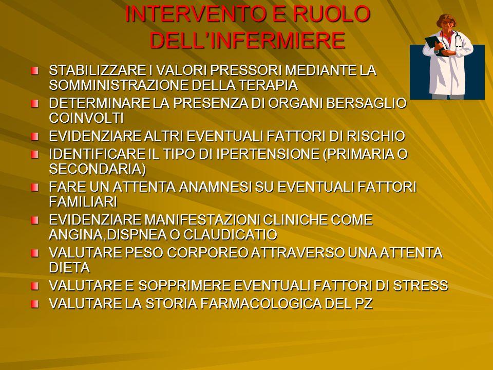 INTERVENTO E RUOLO DELL'INFERMIERE