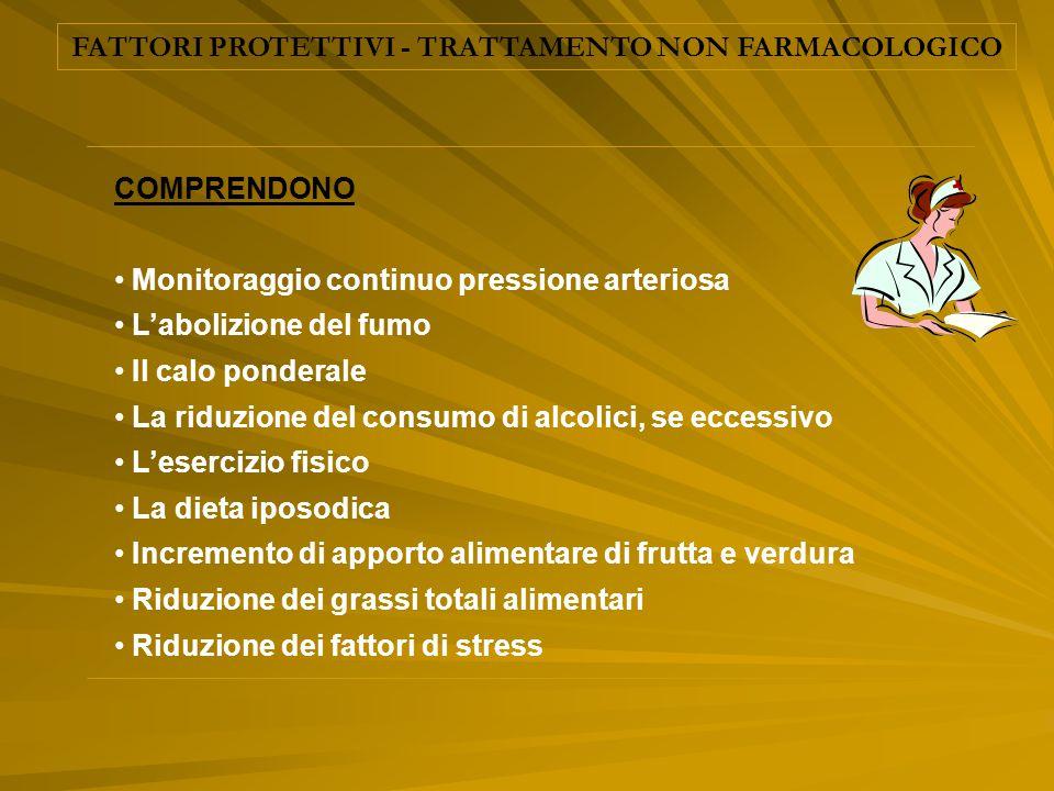 FATTORI PROTETTIVI - TRATTAMENTO NON FARMACOLOGICO