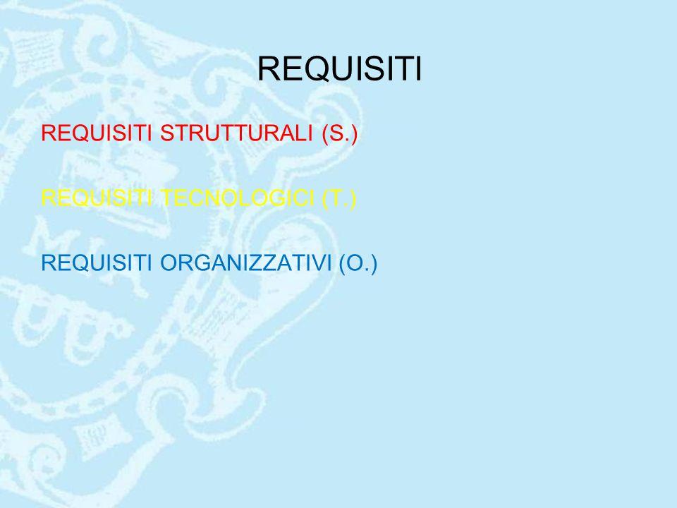 REQUISITI REQUISITI STRUTTURALI (S.) REQUISITI TECNOLOGICI (T.) REQUISITI ORGANIZZATIVI (O.)