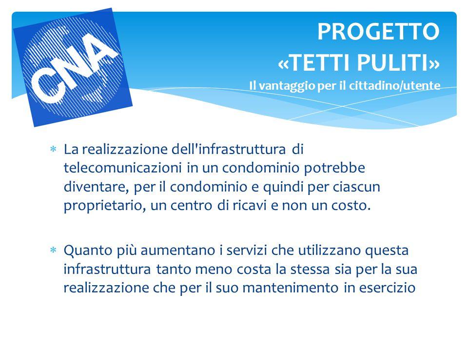 PROGETTO «TETTI PULITI» Il vantaggio per il cittadino/utente