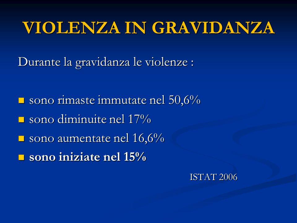 VIOLENZA IN GRAVIDANZA